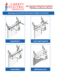 Air Curtain Mounting Options