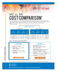 MC Vs. MI Cost Comparison Chart